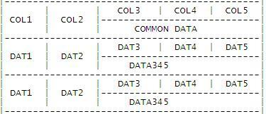 Datatable with rowspan and colspan for Table rowspan