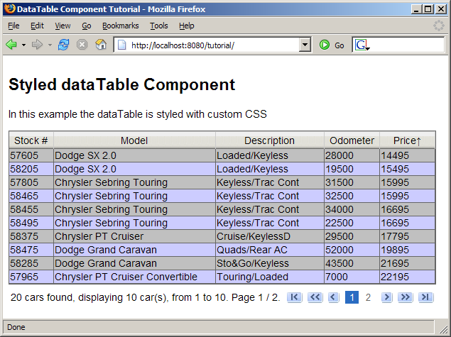 Data table icefaces community wiki for Table tag attributes in html